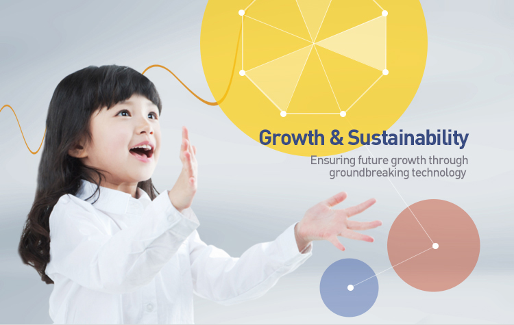 Growth & Sustainability - Ensuring future growth through groundbreaking technology